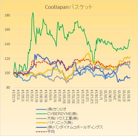 CoolJapan20150312