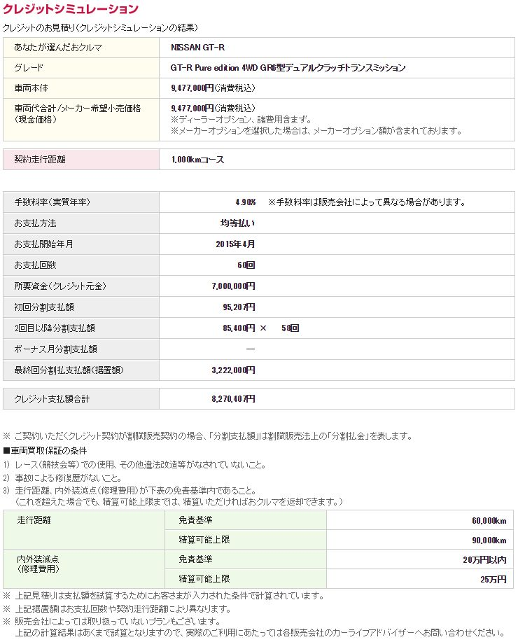 NissanGTR Credit2