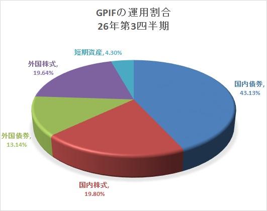 GPIF201412