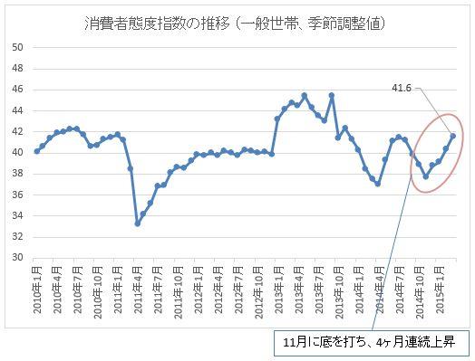 shisuusuii2015-04