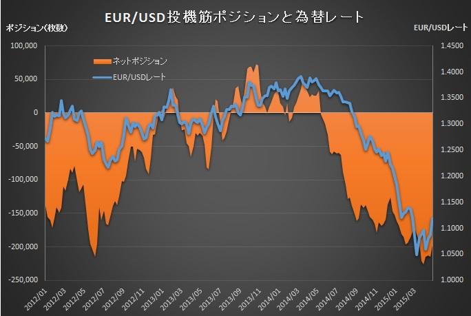 EUR20150503