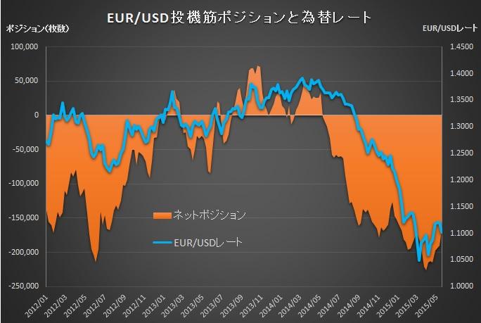 EUR20150524