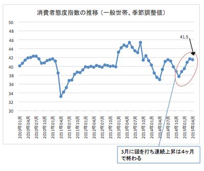 shisuusuii2015-05