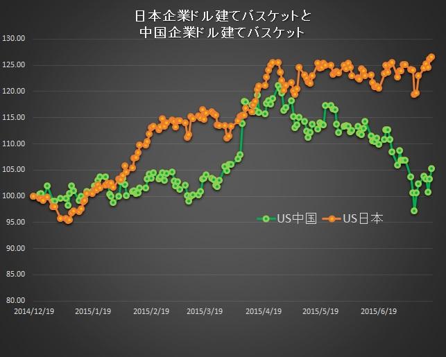 JapanChina20150718