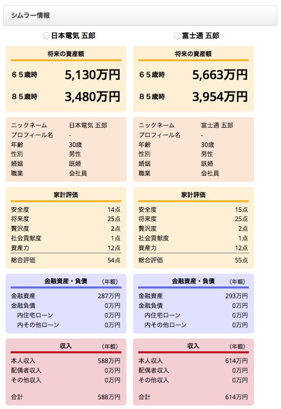 NEC VS 富士通 2015-07-31 20.28.11