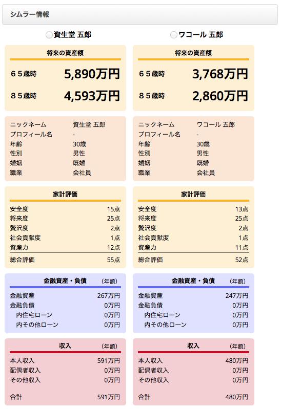 資生堂VSワコール2015-07-29 17.42.02