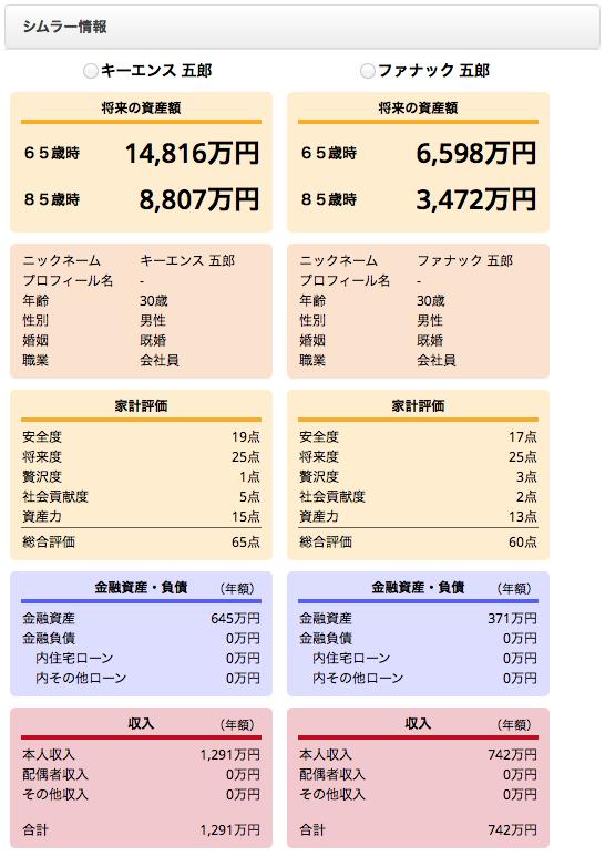 キーエンス VS ファナック 2015-08-14 16.00.34