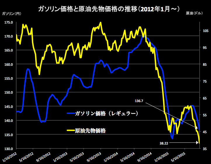 原油 2015-08-26 17.45.42