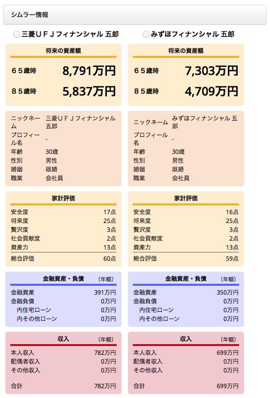 三菱 VS みずほ 2015-08-03 13.14.05