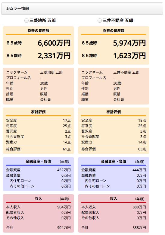 三菱地所 VS 三井不動産 2015-08-24 12.31.42