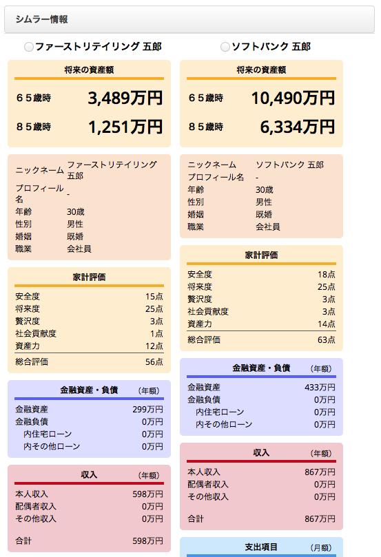 ファーストリテイリングVSソフトバンク 2015-08-21 12.44.52