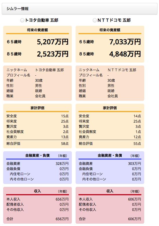 トヨタVSドコモ 2015-08-07 17.08.46