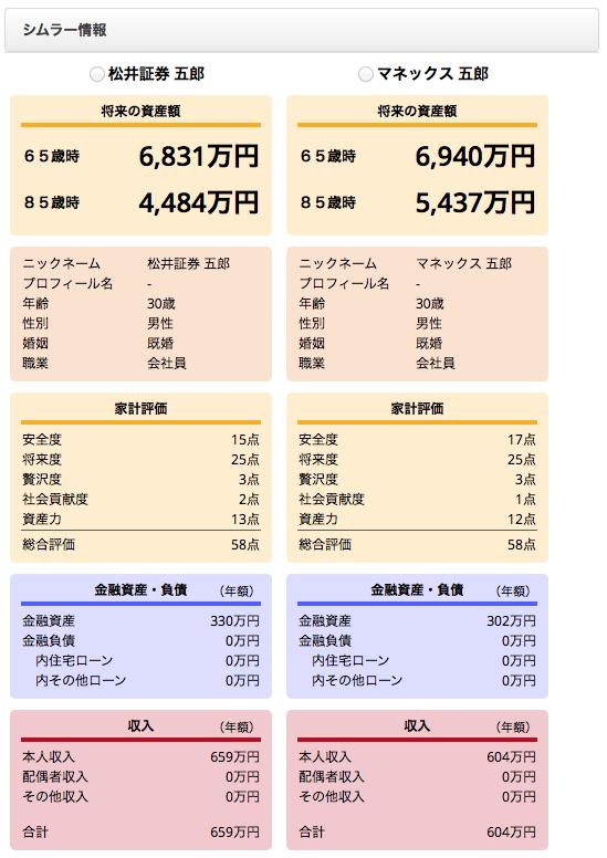 松井証券 VS マネックスグループ2