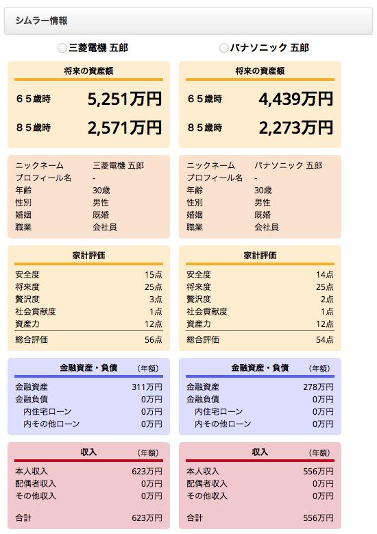 三菱電機 VS パナソニック 2015-09-16 16.49.06