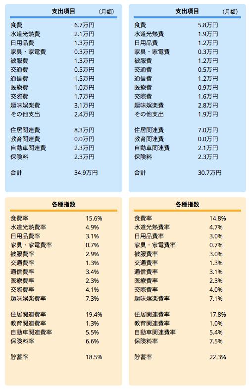 松井証券 VS マネックスグループ3