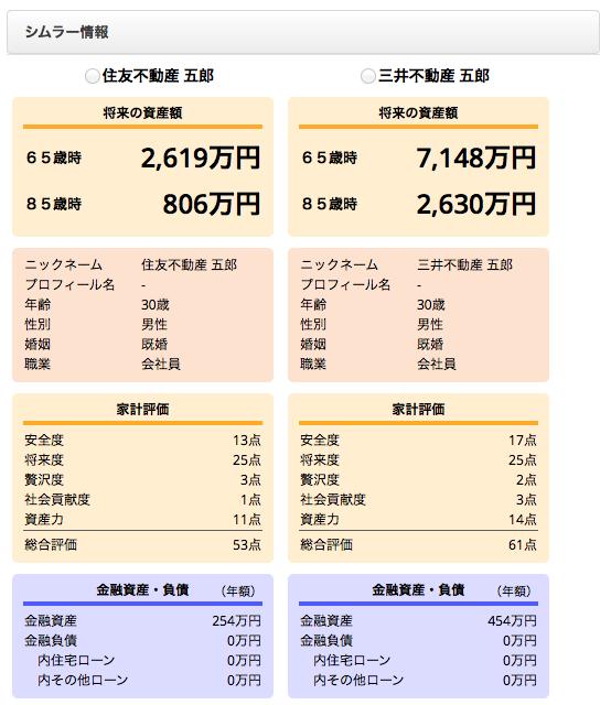 住友不動産VS三井不動産 2015-10-26 18.26.13