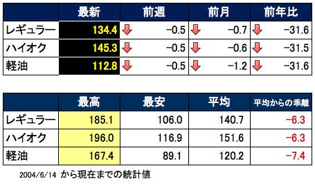 価格表 2015-10-07 17.44.17