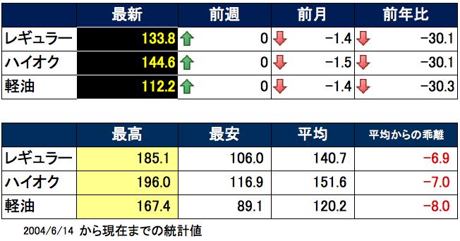 価格表 2015-10-21 15.47.04