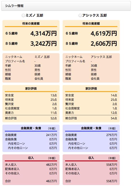 ミズノ VS アシックス 2015-10-09 15.33.41