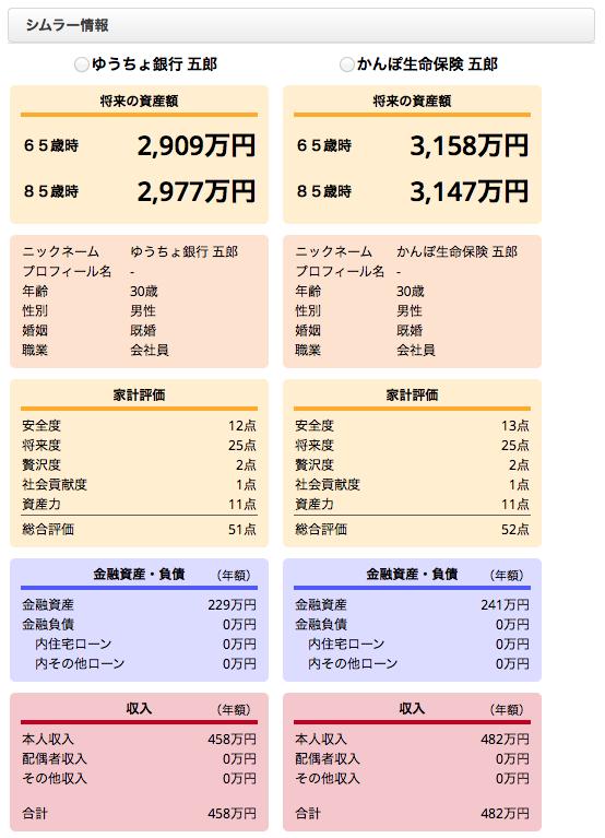 ゆうちょ銀行VS かんぽ生命  2015-11-09 18.08.01