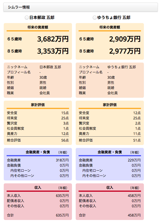 日本郵政VSゆうちょ銀行 2015-11-09 18.01.47