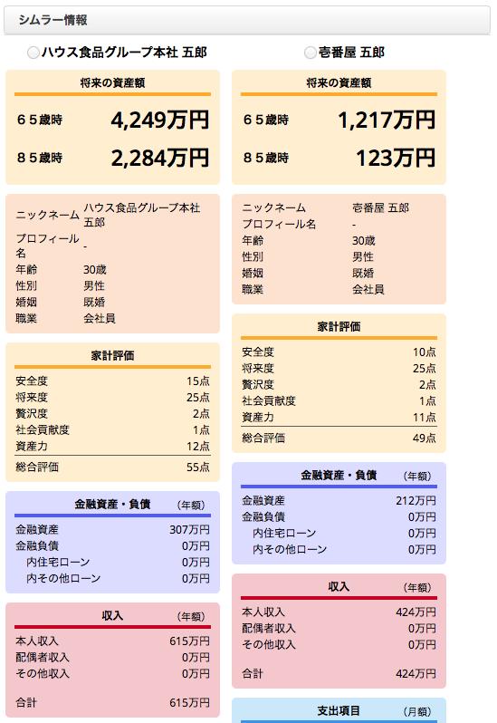 ハウス食品 VS 壱番屋 2015-11-09 21.32.55