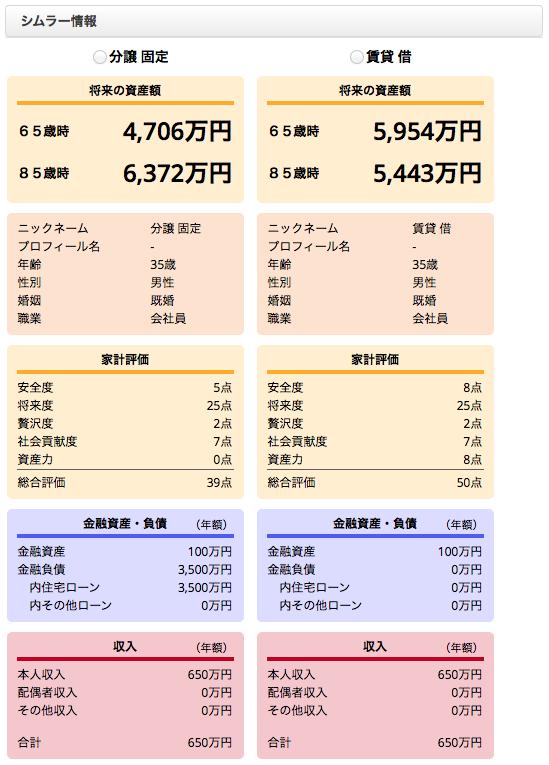 固定 VS 賃貸 2015-11-16 17.17.18