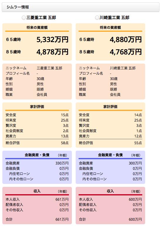 三菱重工業 VS 川崎重工業 2015-11-18 18.46.33