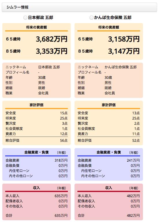 日本郵政VSかんぽ 2015-11-09 18.04.42