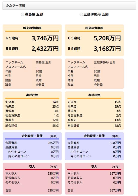 高島屋VS三越伊勢丹 2015-12-09 11.33.55