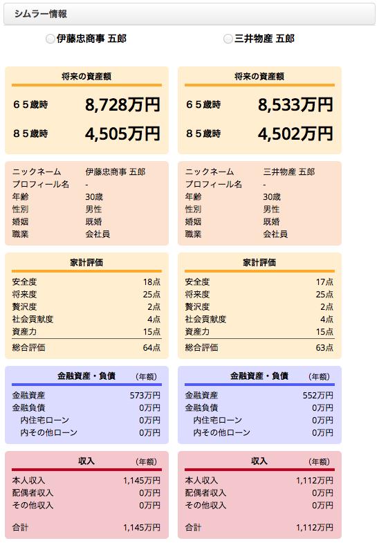 伊藤忠VS三井物産 2016-02-18 12.47.00