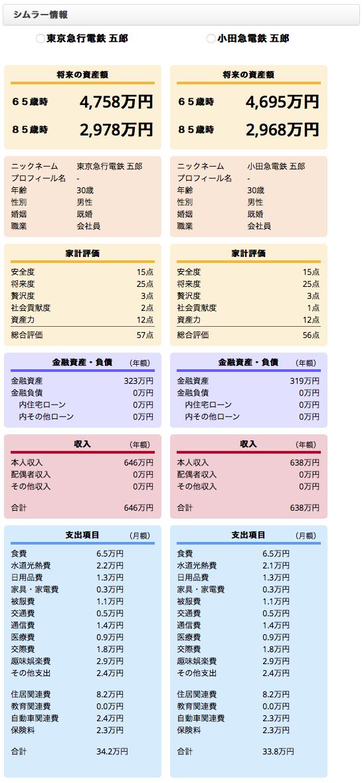 東急VS小田急 2016-03-30 19.37.49