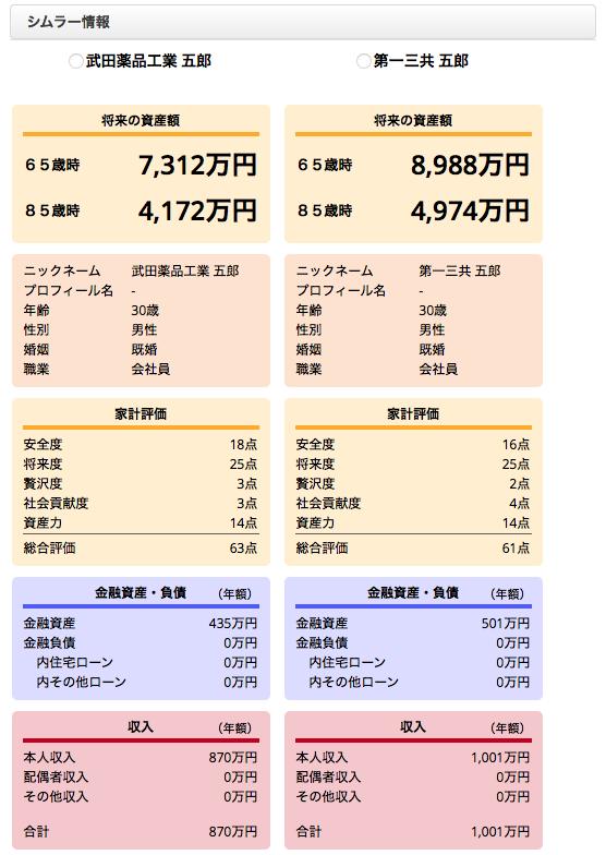 武田VS第一三共 2016-03-18 16.18.54