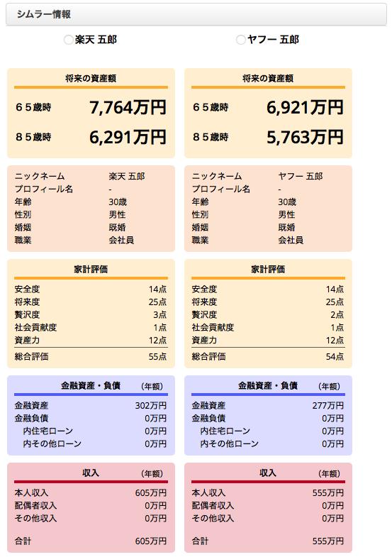 楽天 vs Yahoo2016-03-11 18.25.48