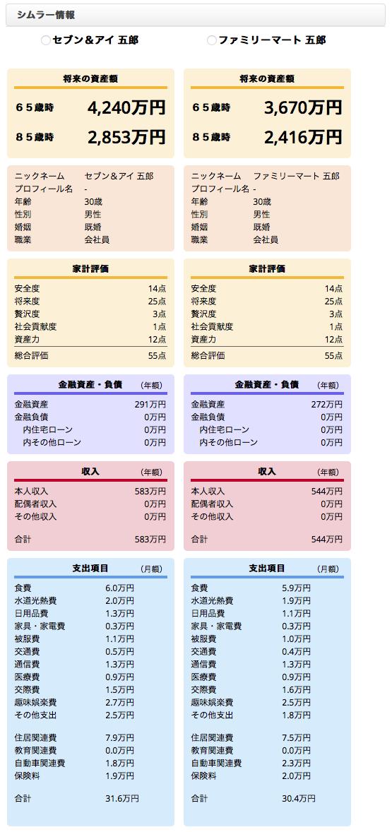 セブンVSファミマ 2016-03-25 20.38.38