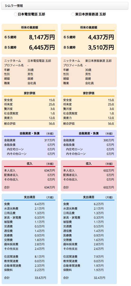 NTT VS JR東日本 2016-06-01 20.39.53