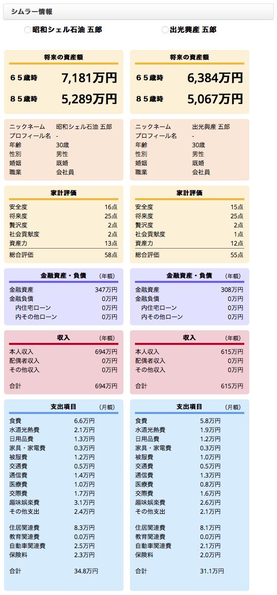 昭和シェルVS出光興産 2016-06-30 14.03.32