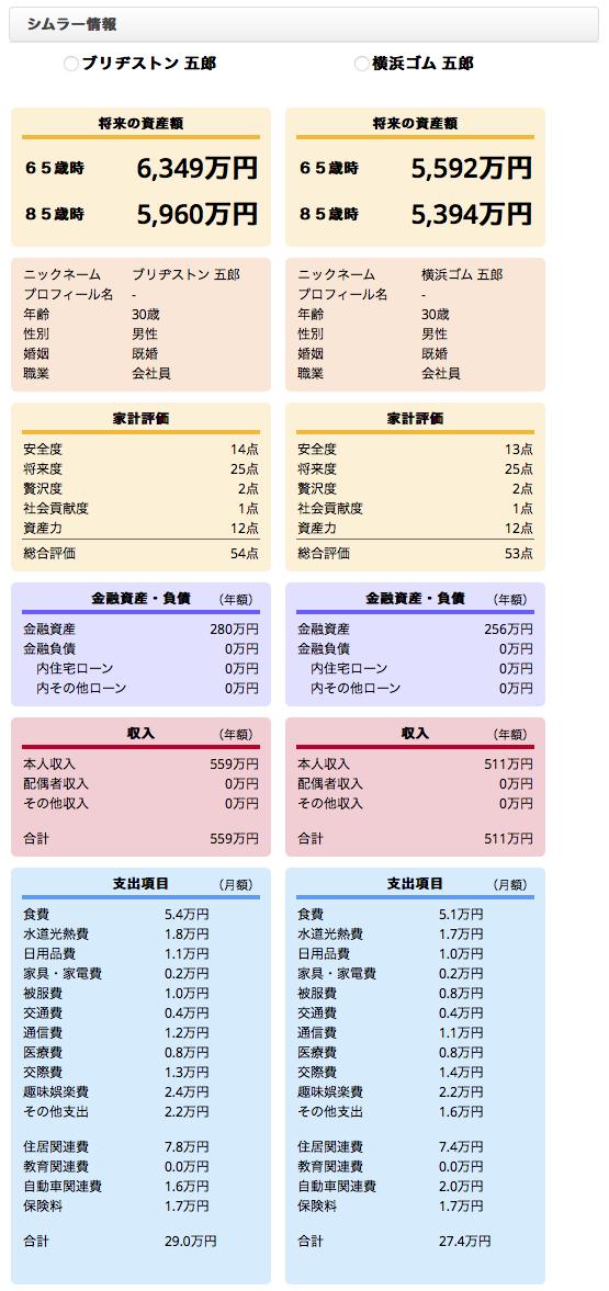 ブリヂストンVS横浜ゴム 2016-07-14 12.43.58