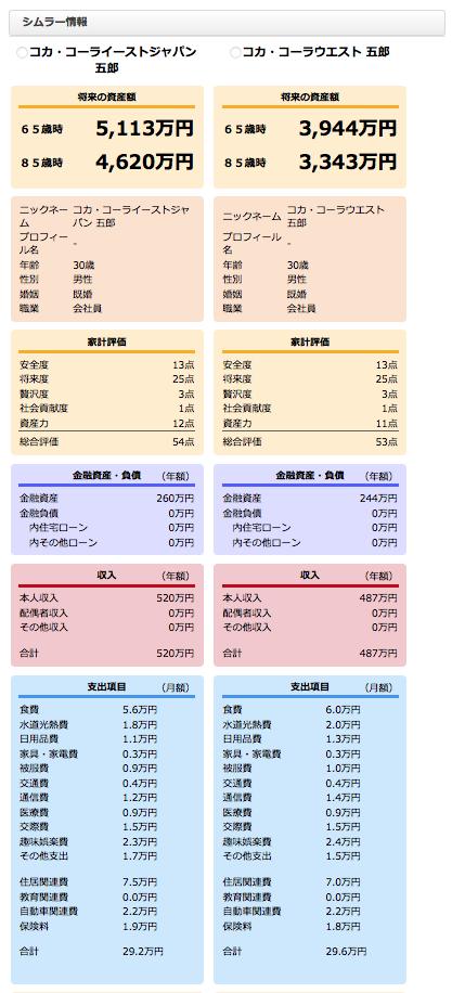 コカ・コーライーストVSウエスト 2016-11-02 14.32.37