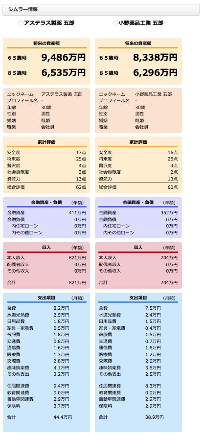 アステラスVS小野薬品 2016-11-24 17.29.49