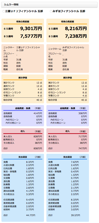 三菱UFJVSみずほ