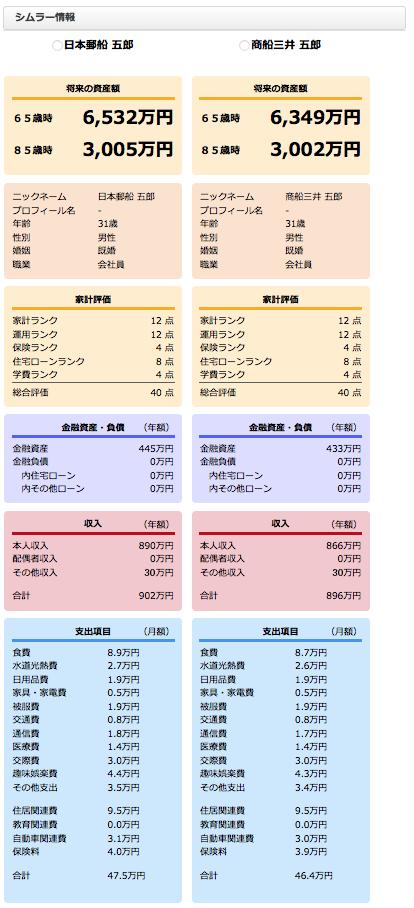 日本郵船VS商船三井