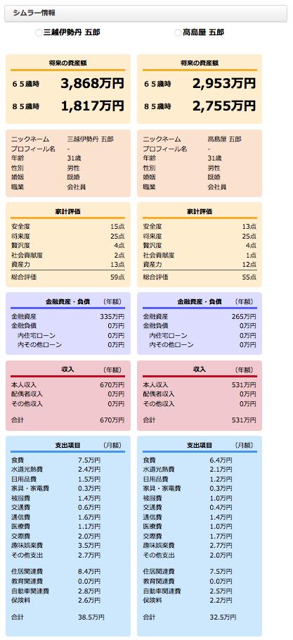 三越伊勢丹VS高島屋 2017-03-16 13.13.39