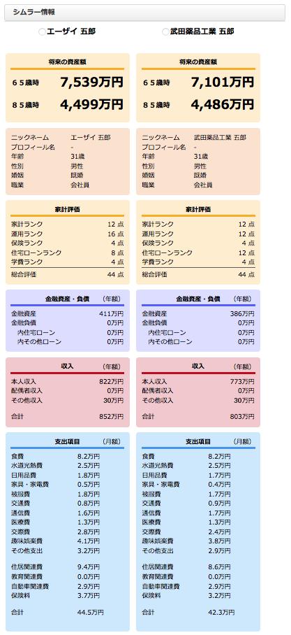 エーザイVS武田