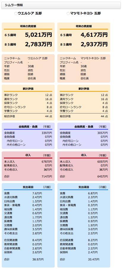 ウエルシアVSマツキヨ 2017-09-07 14.53.51