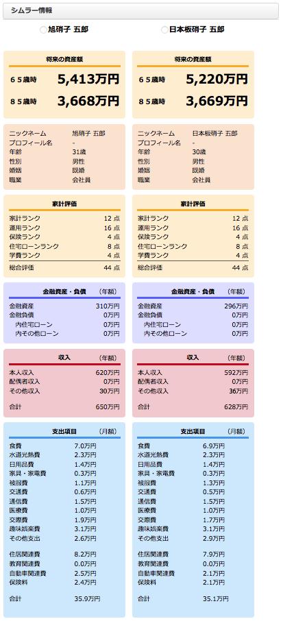 旭硝子VS日本板硝子