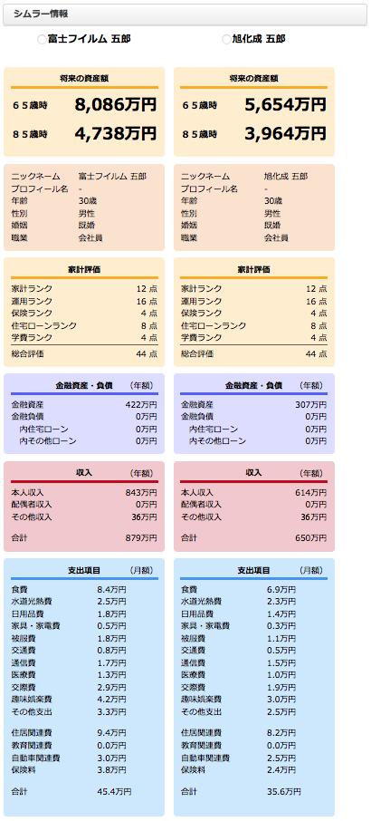 富士フィルムVS旭化成