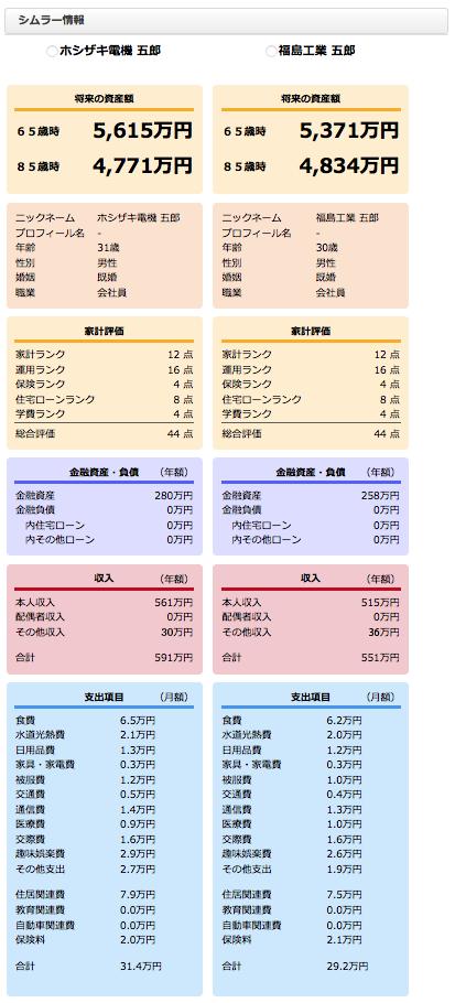 ホシザキVS福島工業