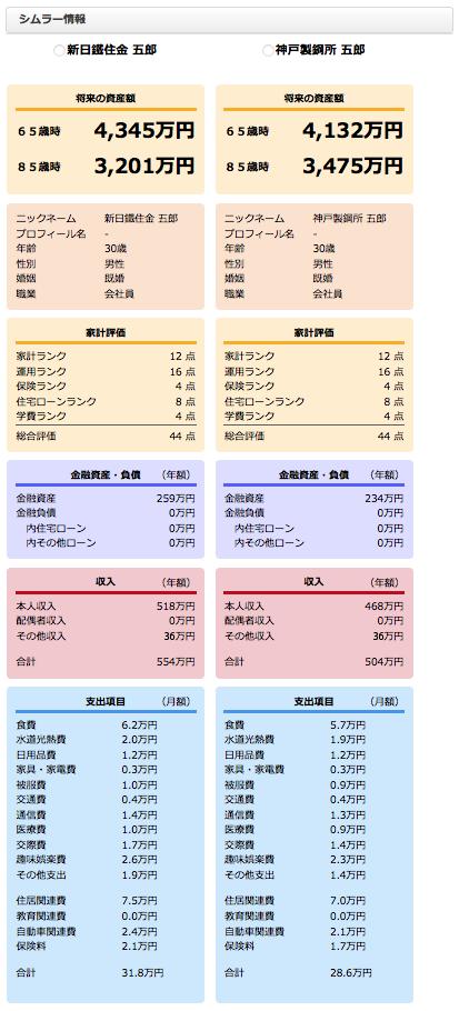 新日鉄VS神戸製鋼