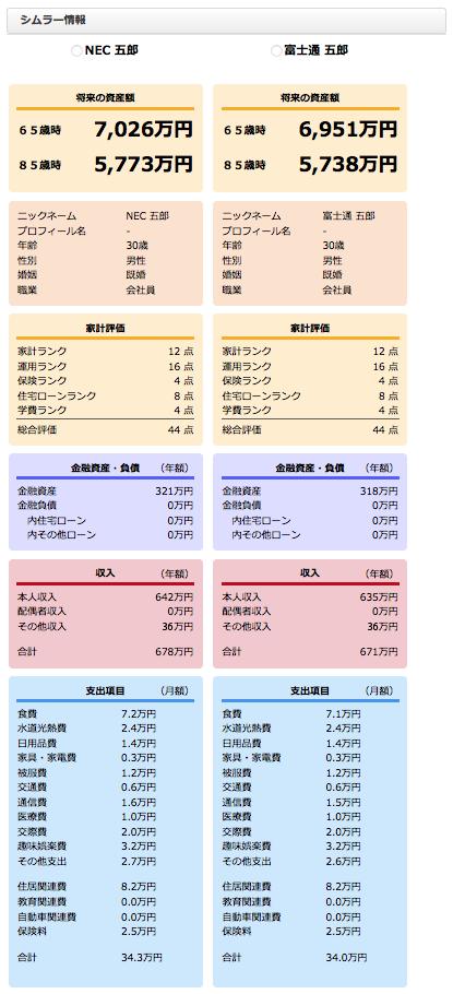 NECVS富士通